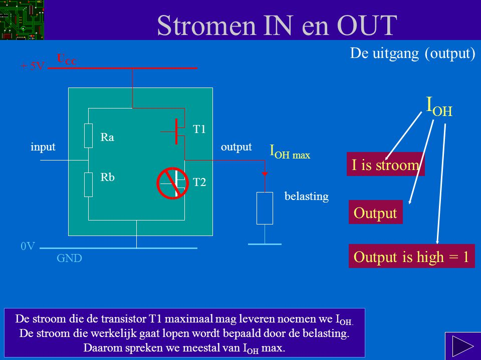 Stromen IN en OUT IOH De uitgang (output) IOH max I is stroom Output