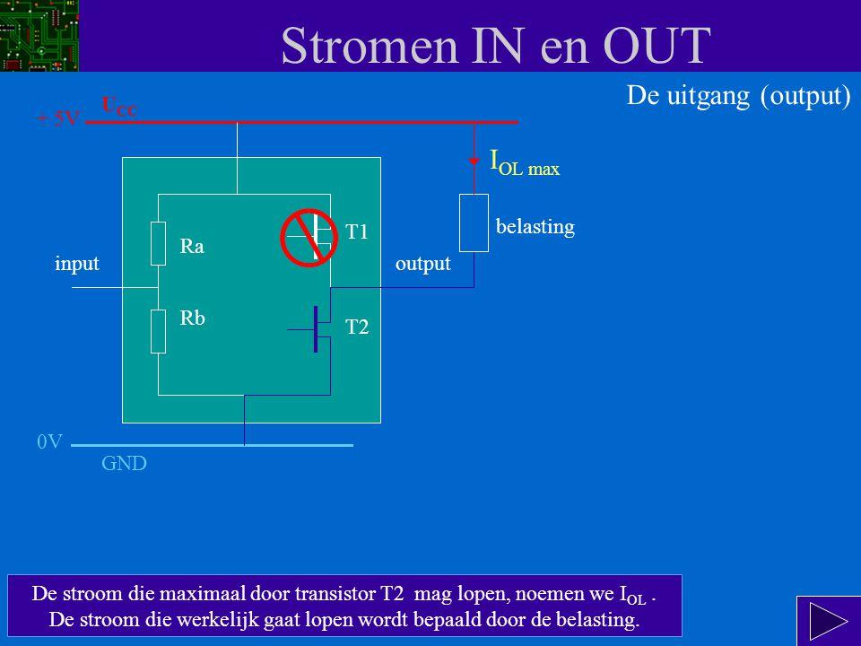Stromen IN en OUT De uitgang (output) IOL max UCC + 5V belasting T1 Ra