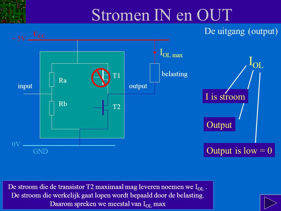 Stromen IN en OUT IOL De uitgang (output) IOL max I is stroom Output