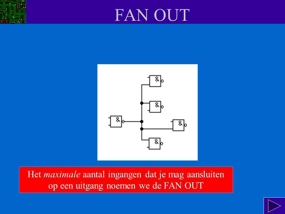 FAN OUT Het maximale aantal ingangen dat je mag aansluiten op een uitgang noemen we de FAN OUT