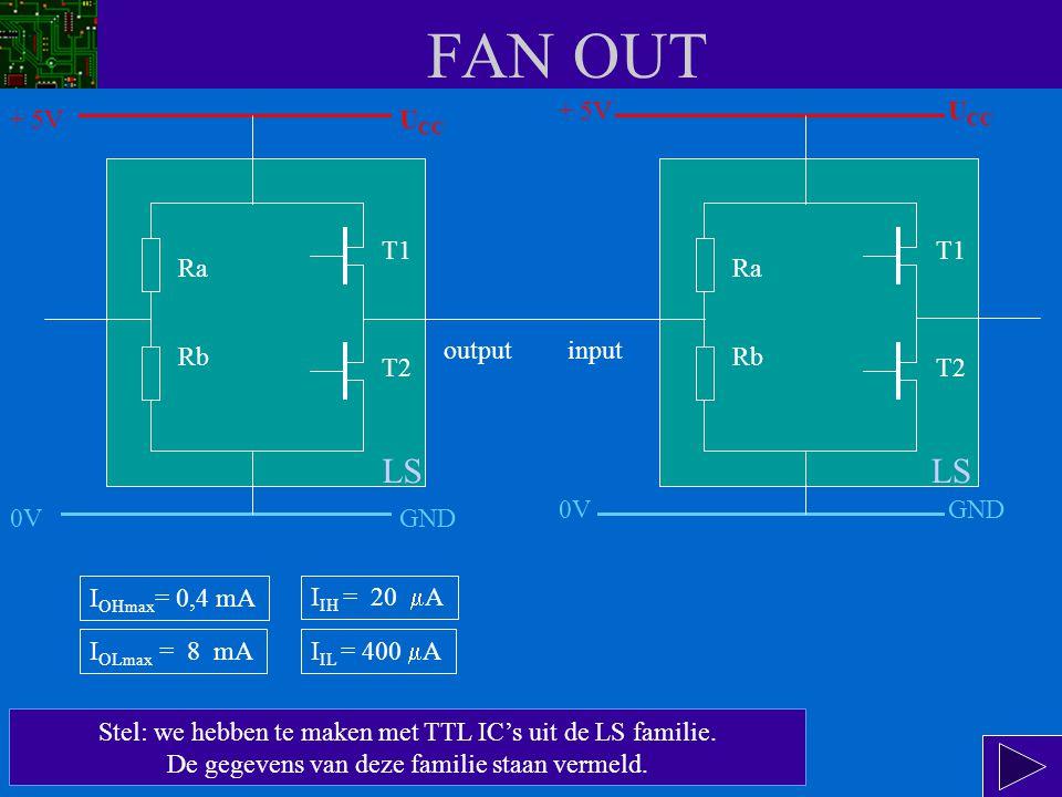 FAN OUT LS LS + 5V UCC + 5V UCC T1 T1 Ra Ra output input Rb Rb T2 T2