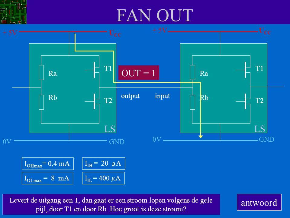 FAN OUT OUT = 1 LS LS antwoord + 5V UCC + 5V UCC T1 T1 Ra Ra output