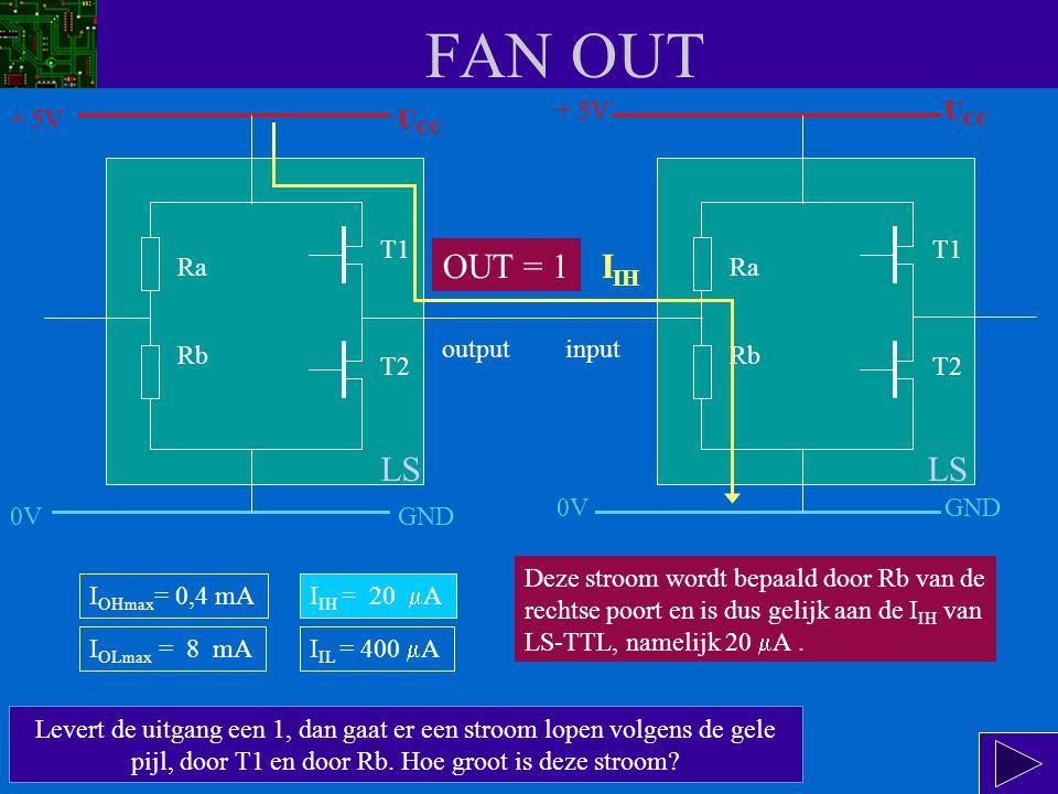 FAN OUT OUT = 1 IIH LS LS + 5V UCC + 5V UCC T1 T1 Ra Ra output input