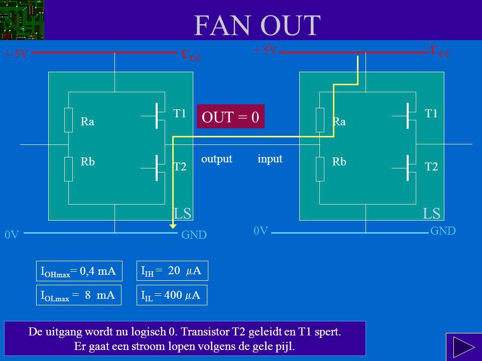 FAN OUT OUT = 0 LS LS + 5V UCC + 5V UCC T1 T1 Ra Ra output input Rb Rb