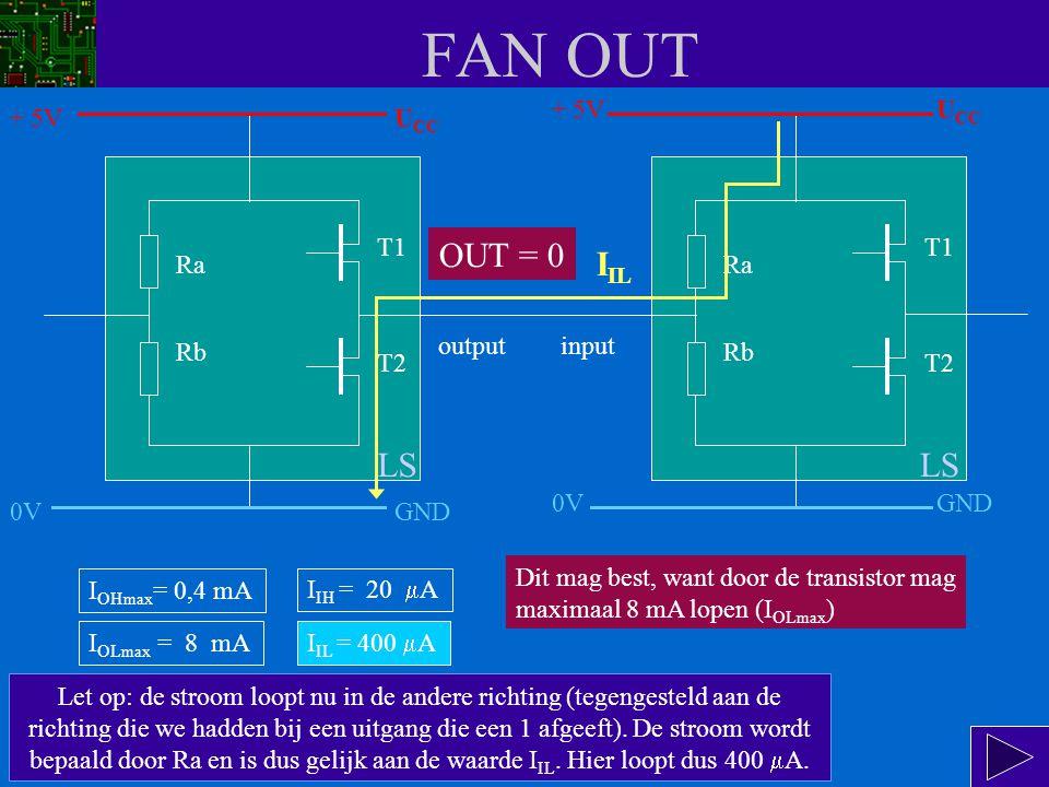 FAN OUT OUT = 0 IIL LS LS + 5V UCC + 5V UCC T1 T1 Ra Ra output input