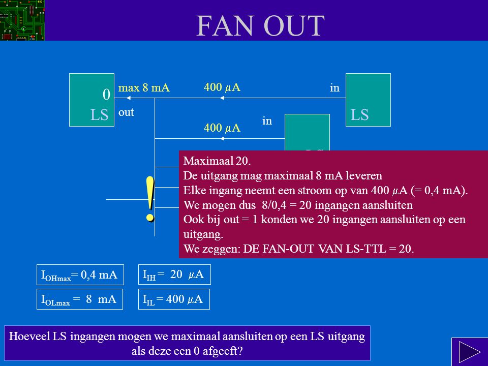 ! FAN OUT LS LS LS max 8 mA 400 mA in out in 400 mA Maximaal 20.