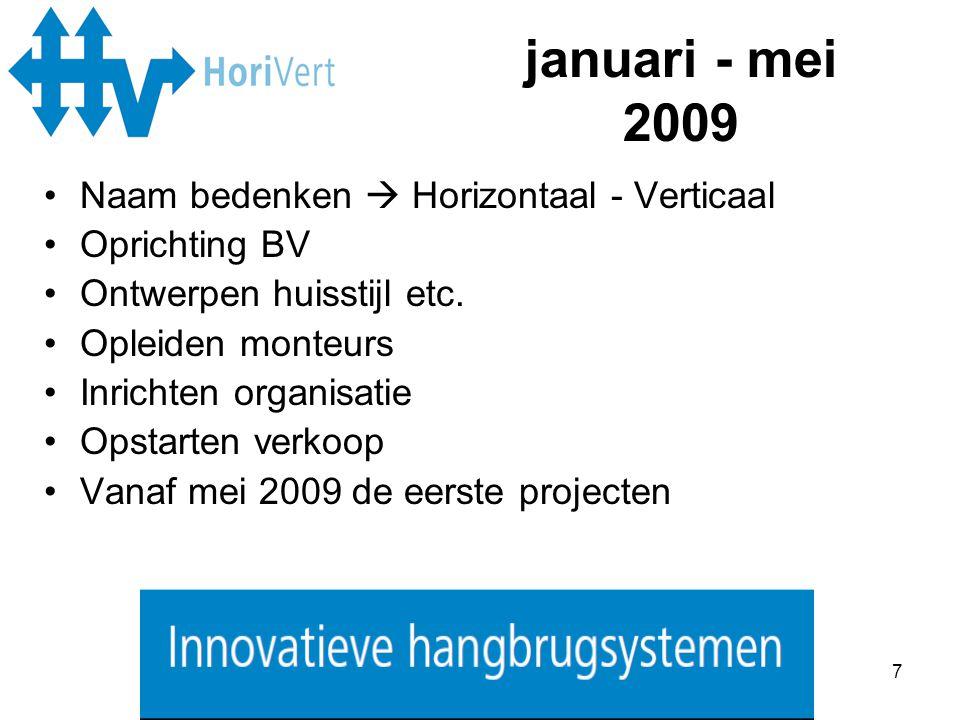januari - mei 2009 Naam bedenken  Horizontaal - Verticaal