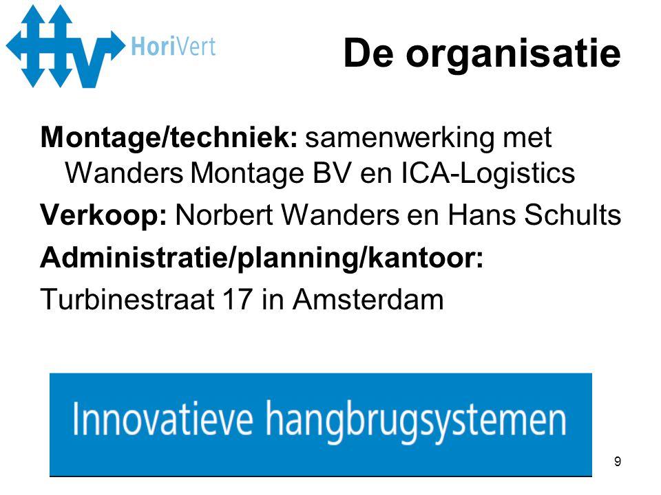 De organisatie Montage/techniek: samenwerking met Wanders Montage BV en ICA-Logistics. Verkoop: Norbert Wanders en Hans Schults.