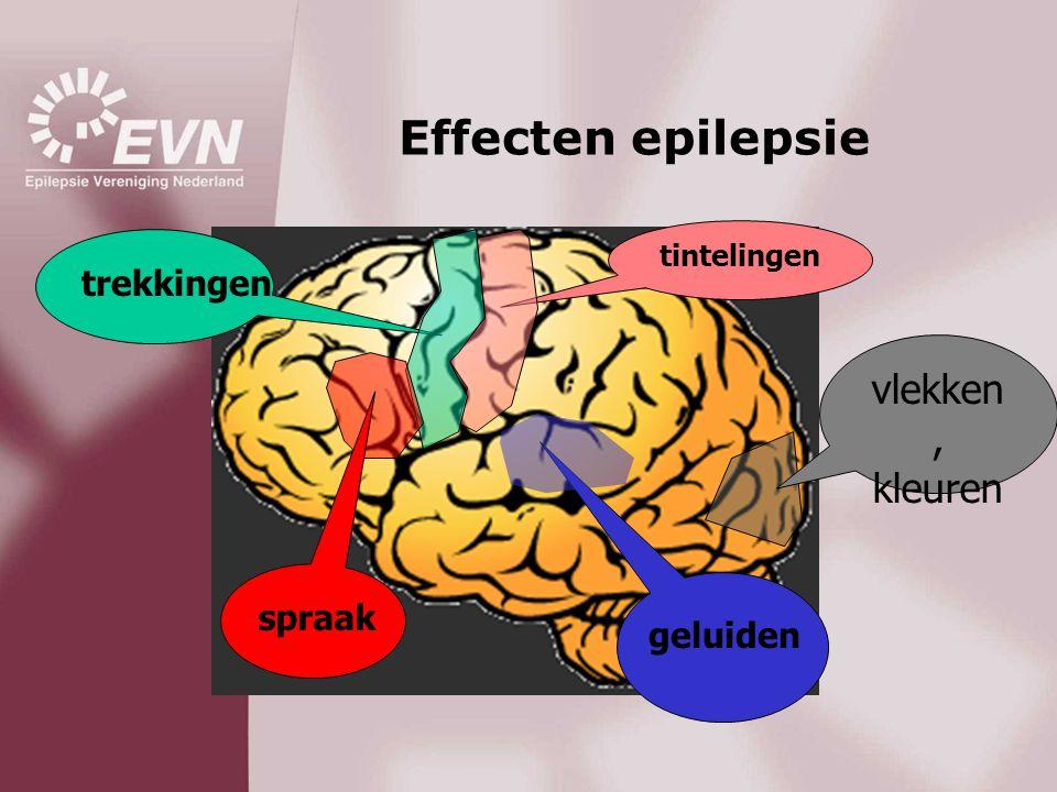Effecten epilepsie vlekken, kleuren trekkingen spraak geluiden