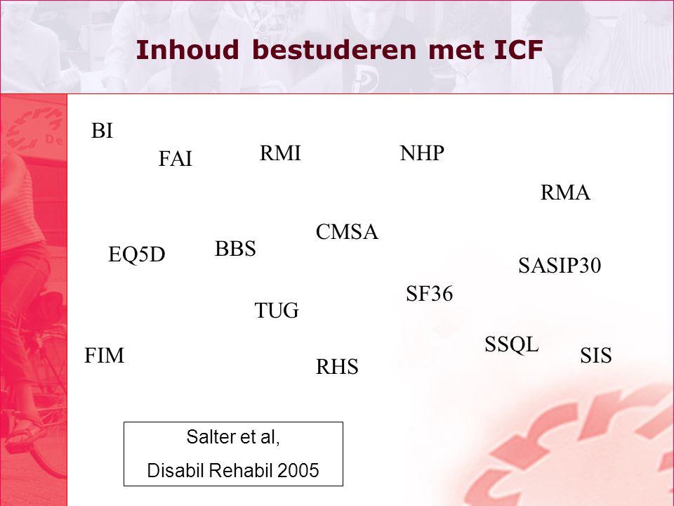 Inhoud bestuderen met ICF