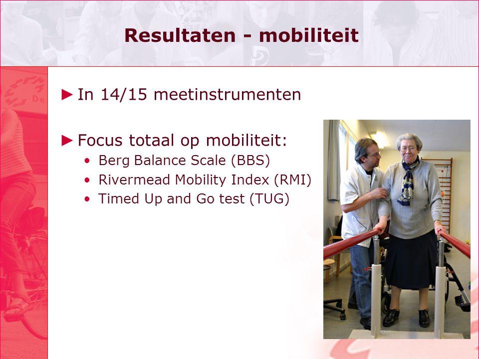 Resultaten - mobiliteit