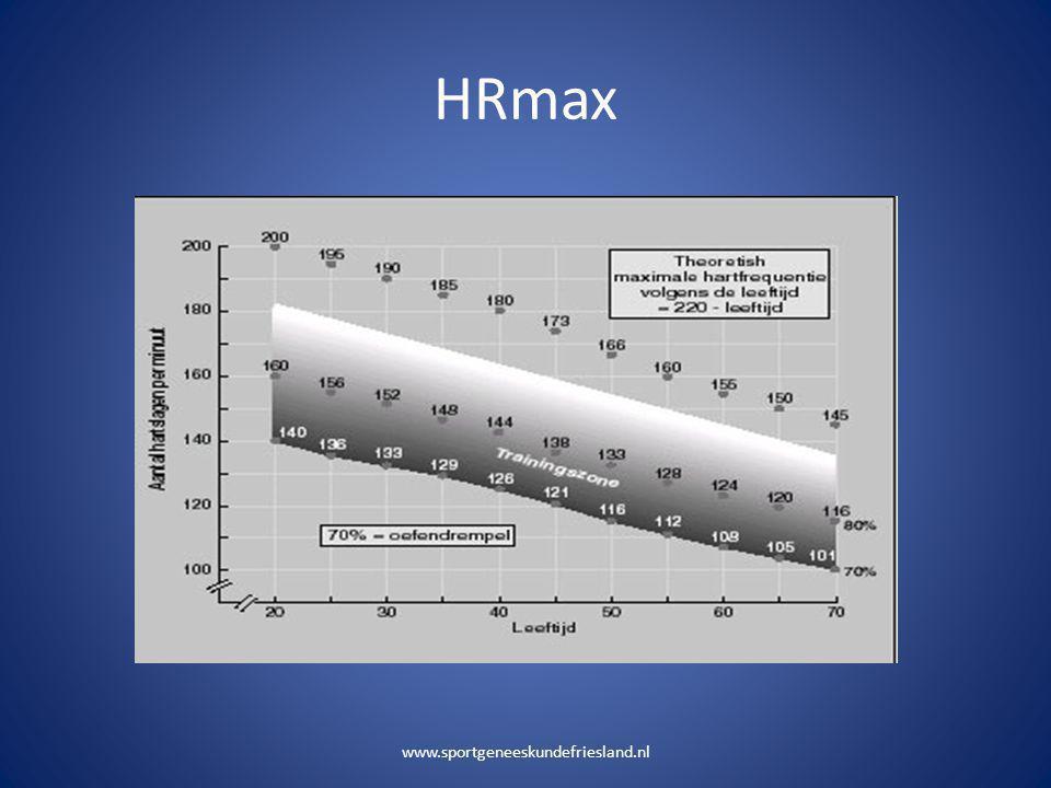 HRmax Men gaat er van uit dat na het 20 ste levensjaar de maximale hartslag daalt met 1 slag/jaar.
