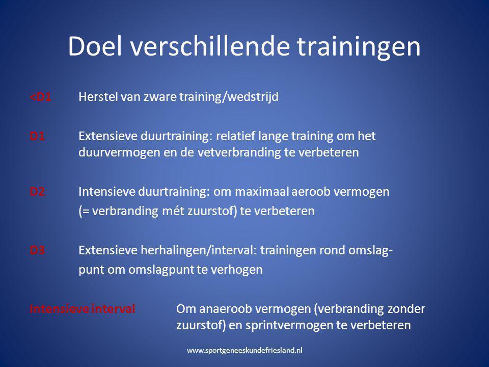 Doel verschillende trainingen