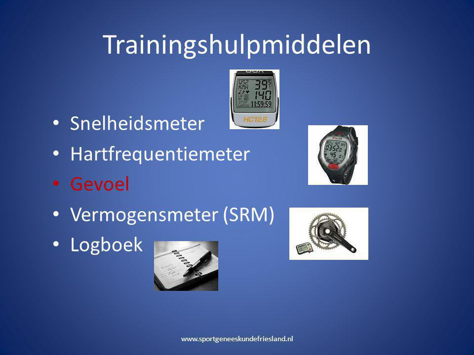 Trainingshulpmiddelen