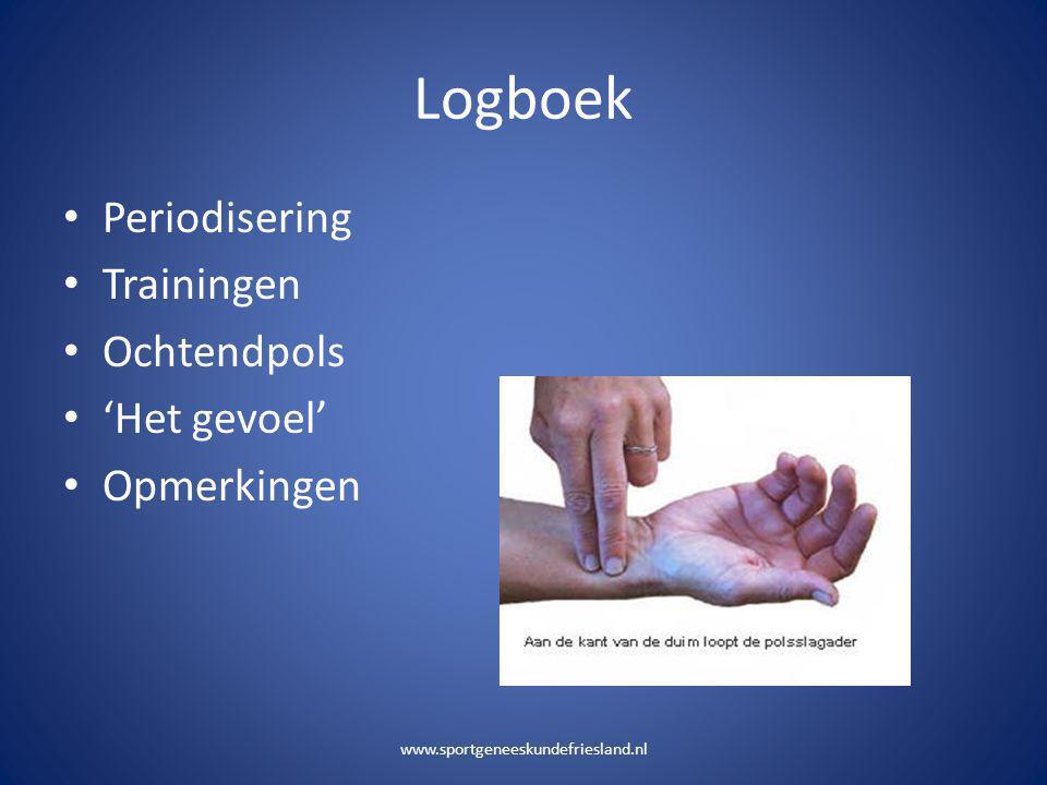 Logboek Periodisering Trainingen Ochtendpols 'Het gevoel' Opmerkingen