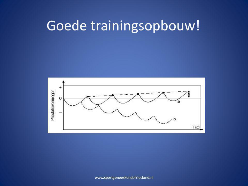 Goede trainingsopbouw!