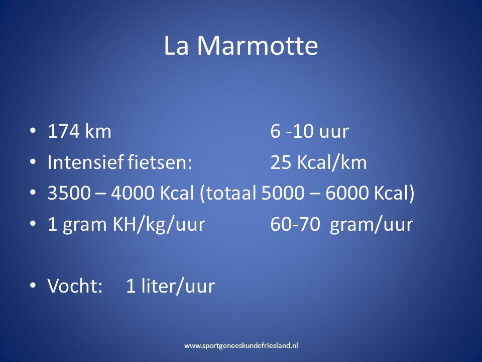 La Marmotte 174 km 6 -10 uur Intensief fietsen: 25 Kcal/km