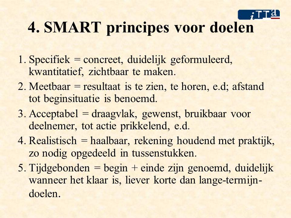 4. SMART principes voor doelen