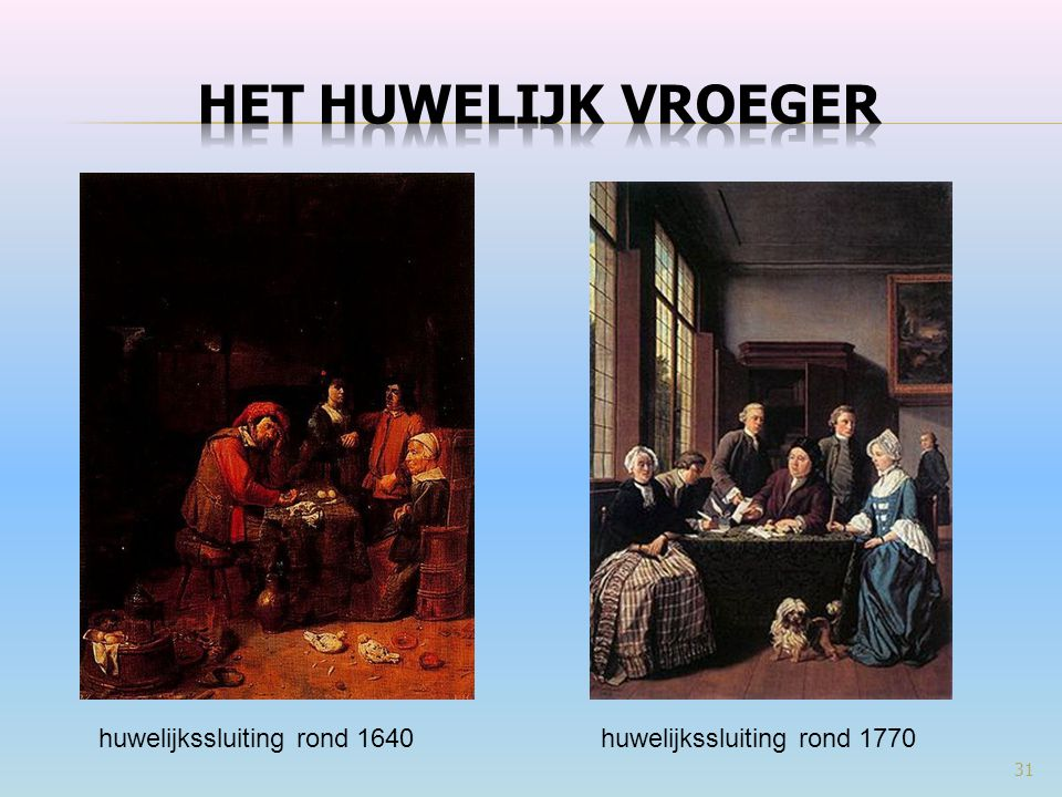 Het huwelijk vroeger huwelijkssluiting rond 1640