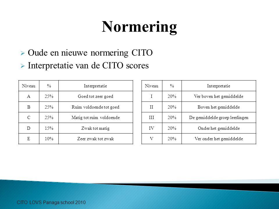 Normering Oude en nieuwe normering CITO