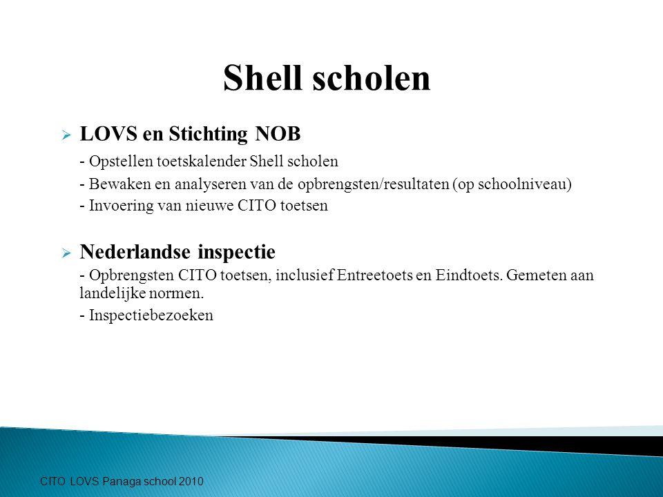 Shell scholen LOVS en Stichting NOB