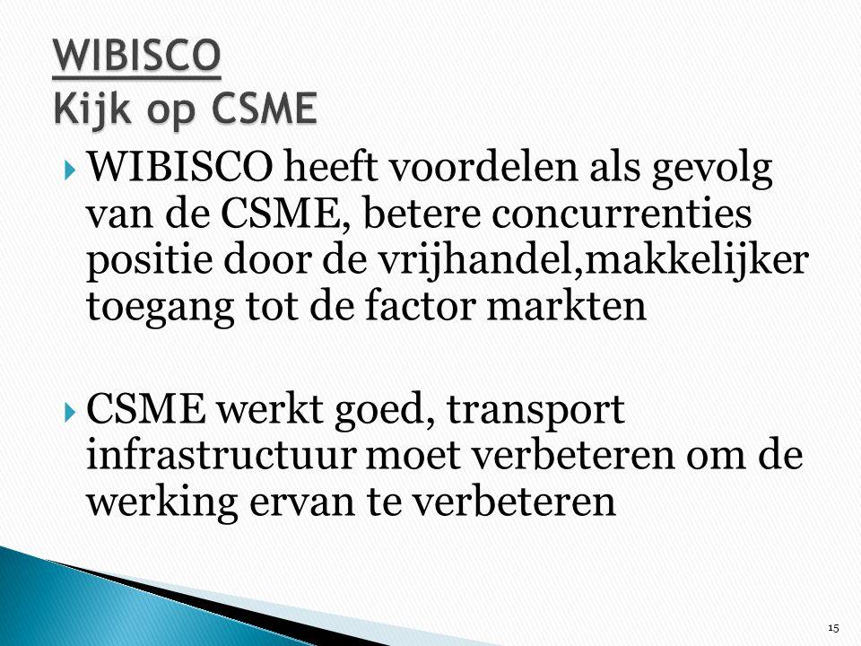 WIBISCO Kijk op CSME