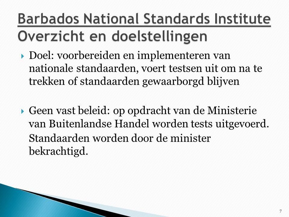 Barbados National Standards Institute Overzicht en doelstellingen