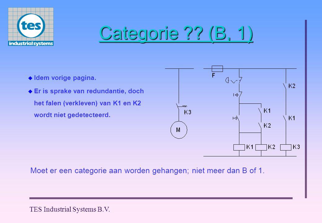 Categorie (B, 1) Idem vorige pagina. Er is sprake van redundantie, doch het falen (verkleven) van K1 en K2 wordt niet gedetecteerd.