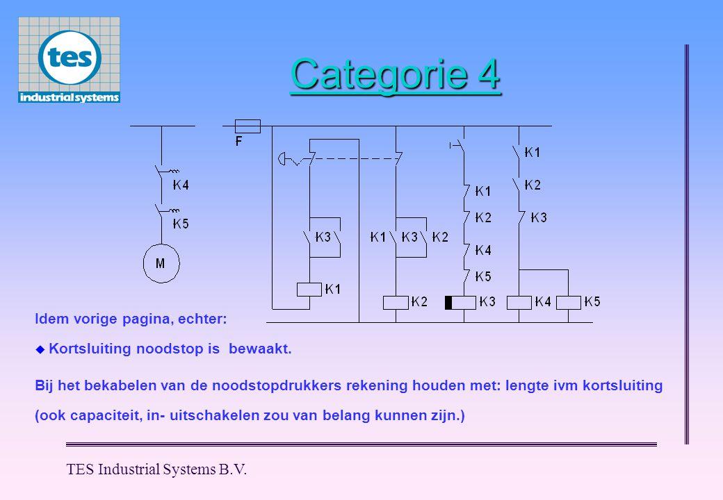 Categorie 4 TES Industrial Systems B.V. Idem vorige pagina, echter: