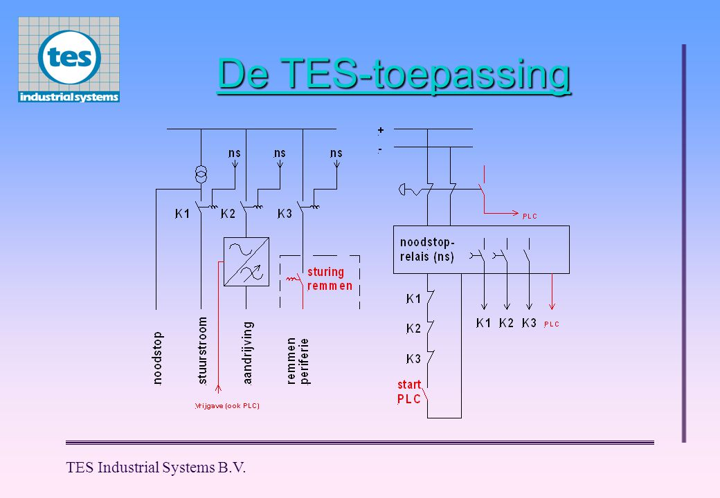 De TES-toepassing TES Industrial Systems B.V.