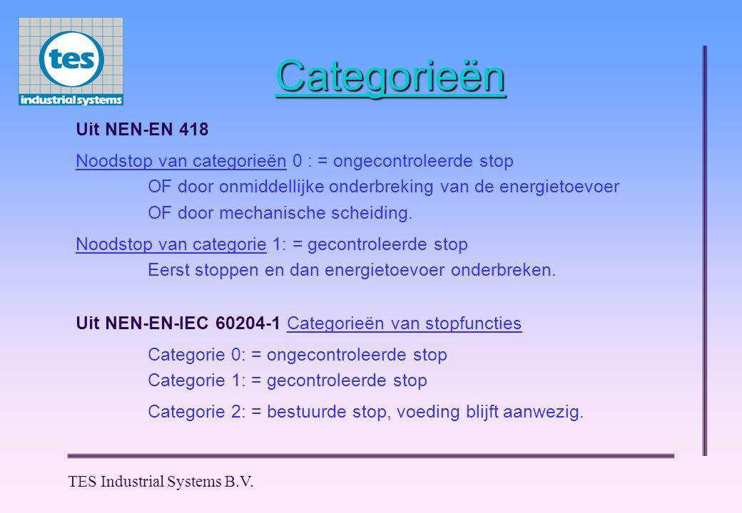 Categorieën Uit NEN-EN 418