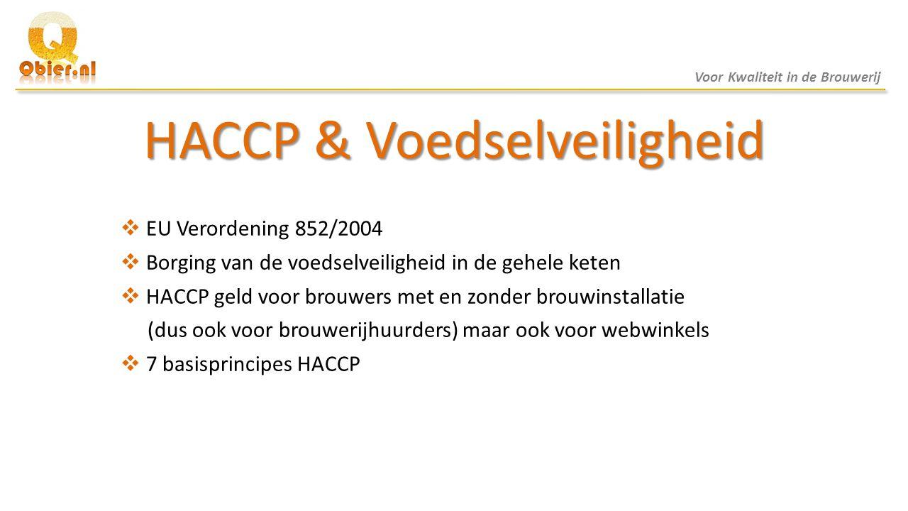HACCP & Voedselveiligheid
