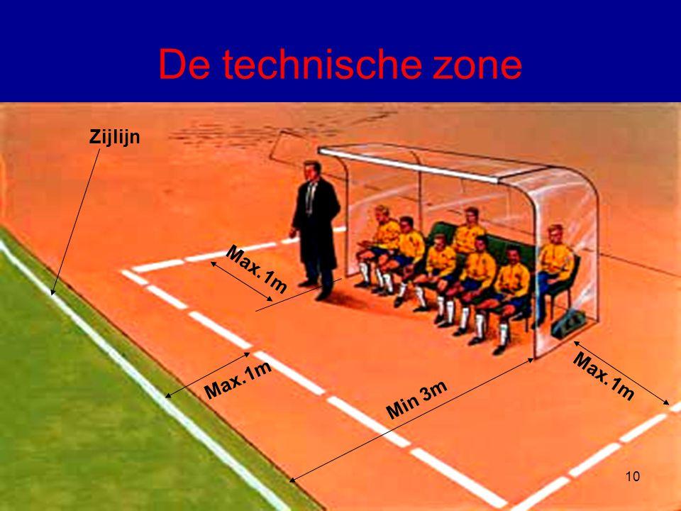 De technische zone Zijlijn Max.1m Max.1m Max.1m Min 3m