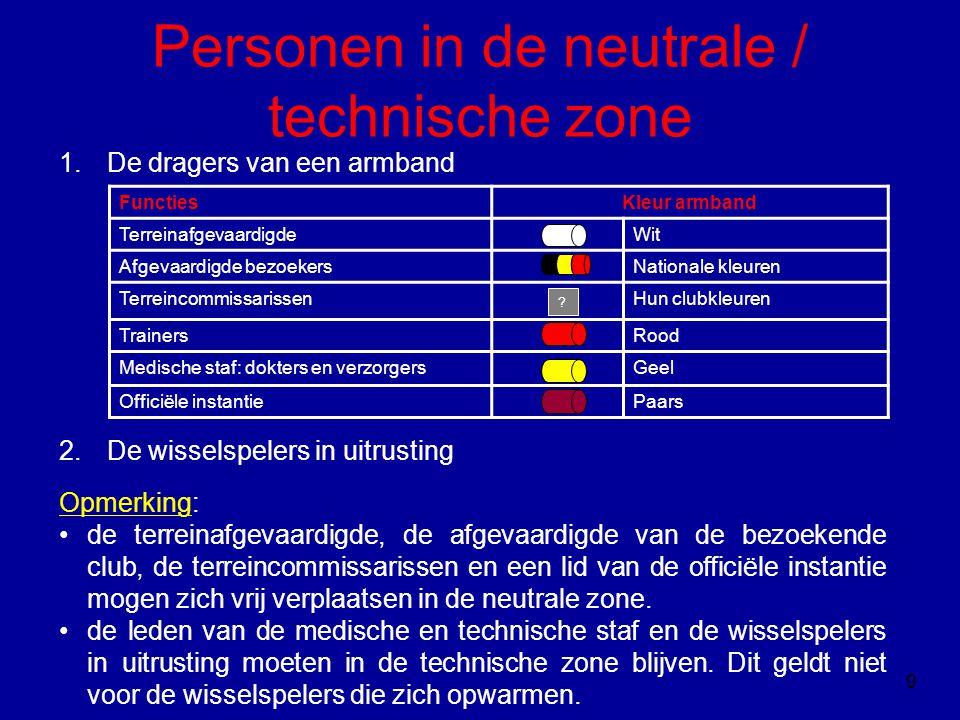 Personen in de neutrale / technische zone