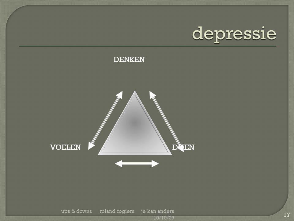 depressie DENKEN VOELEN DOEN