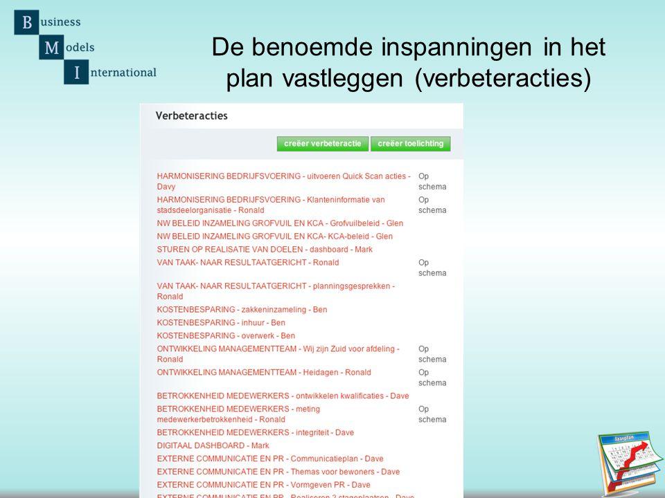 De benoemde inspanningen in het plan vastleggen (verbeteracties)
