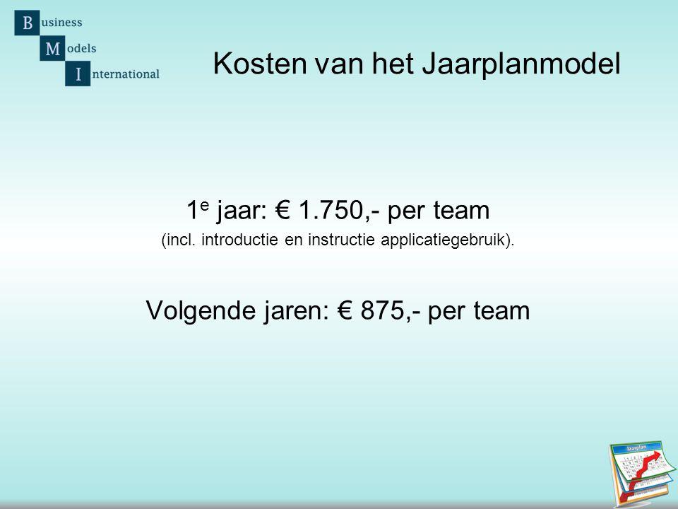 Kosten van het Jaarplanmodel