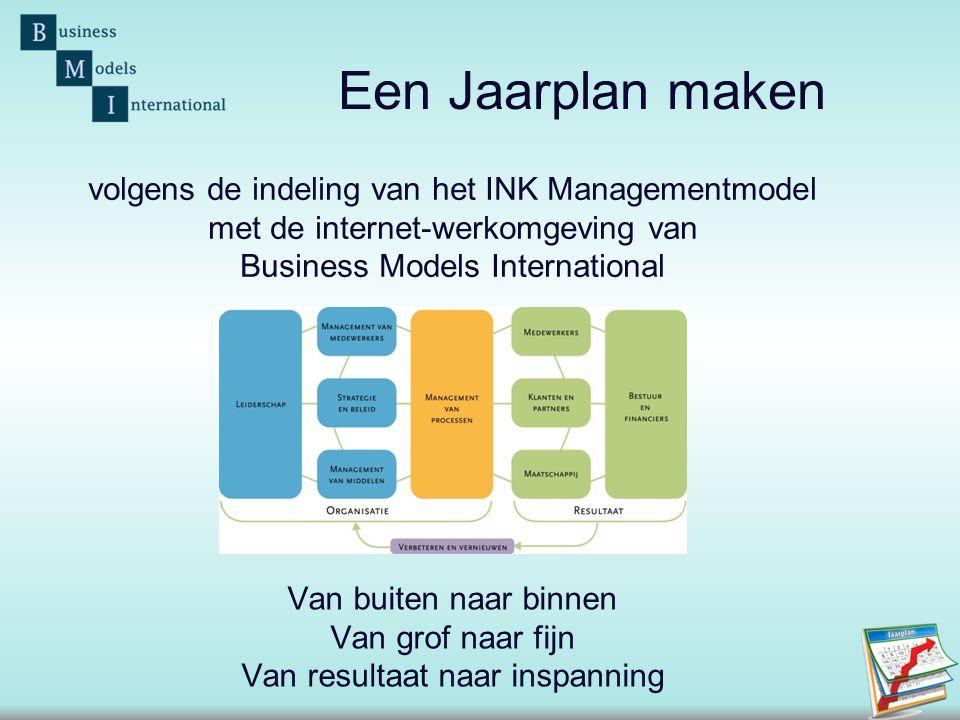 Een Jaarplan maken volgens de indeling van het INK Managementmodel met de internet-werkomgeving van.