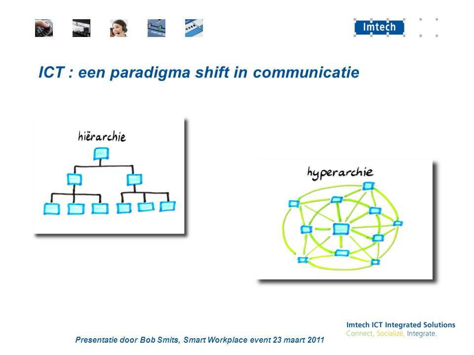 ICT : een paradigma shift in communicatie