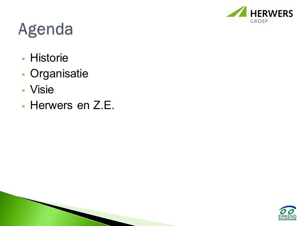 Agenda Historie Organisatie Visie Herwers en Z.E.