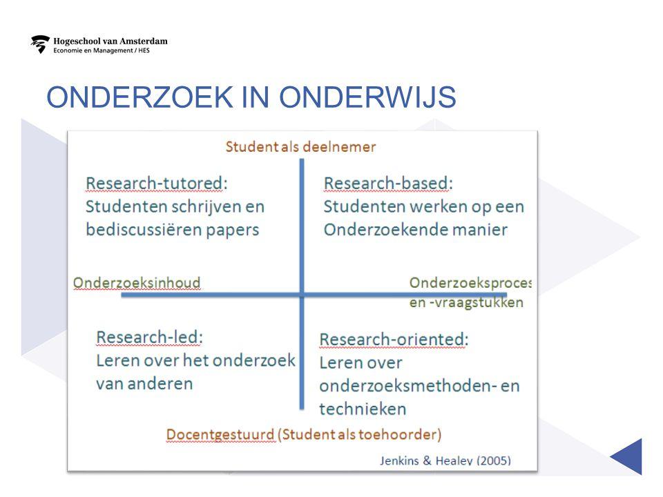 Onderzoek in onderwijs