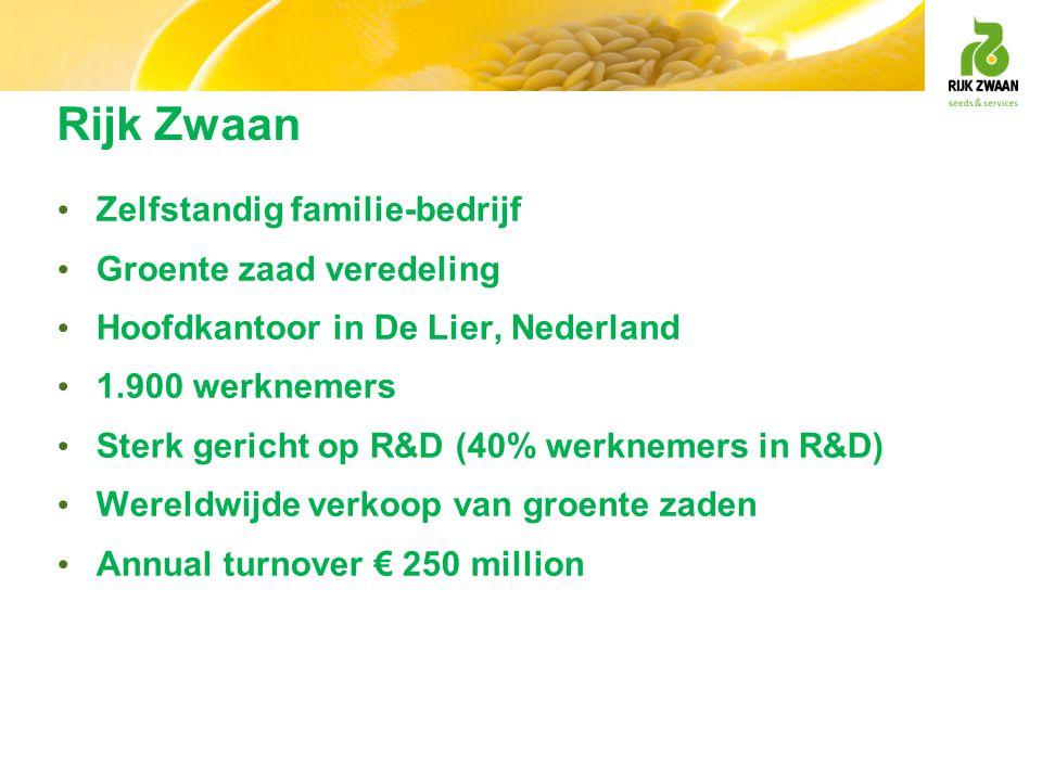 Rijk Zwaan Zelfstandig familie-bedrijf Groente zaad veredeling