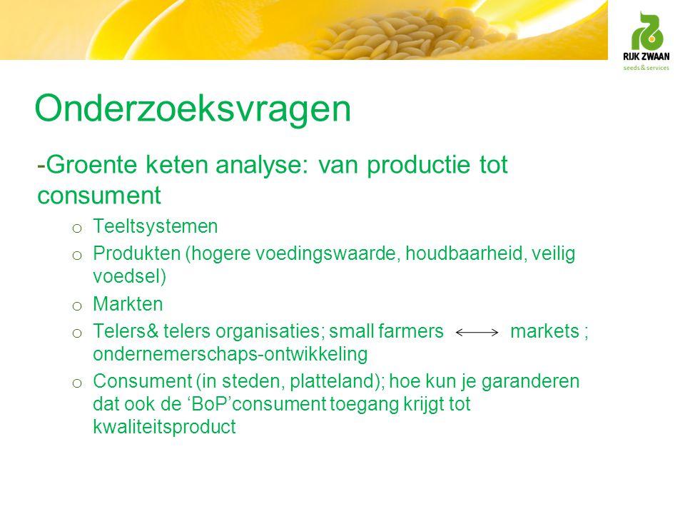 Onderzoeksvragen Groente keten analyse: van productie tot consument