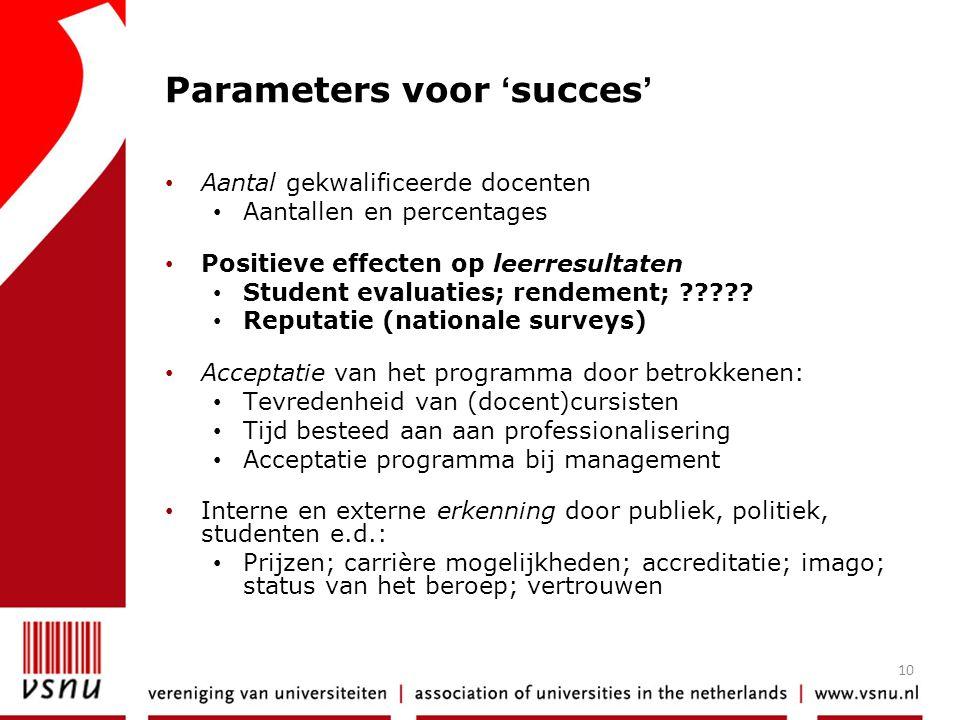 Parameters voor 'succes'