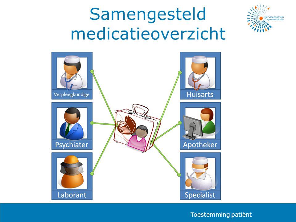 Samengesteld medicatieoverzicht