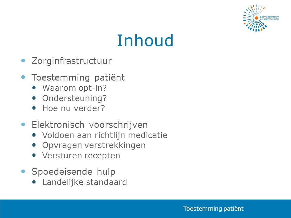 Inhoud Zorginfrastructuur Toestemming patiënt
