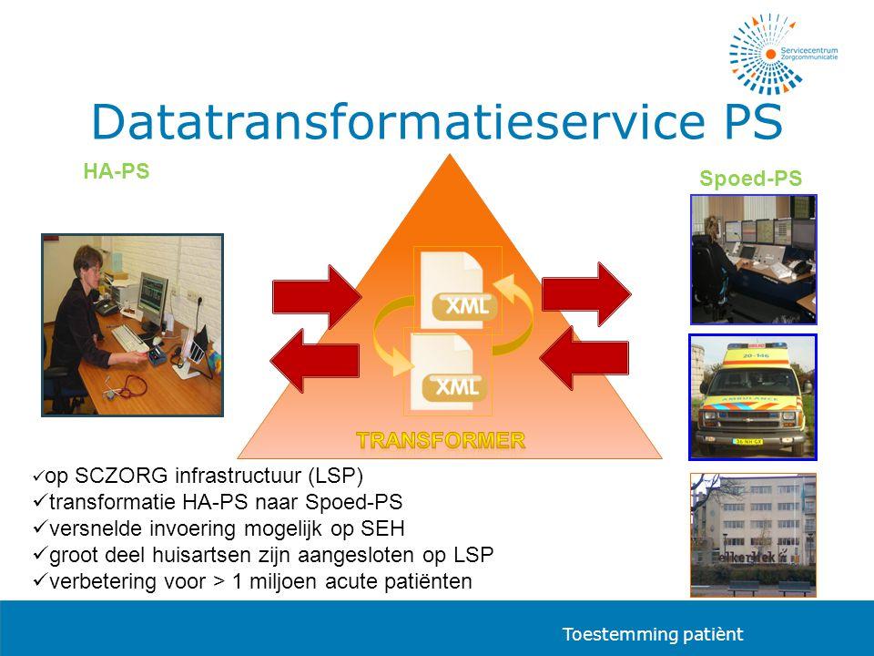 Datatransformatieservice PS