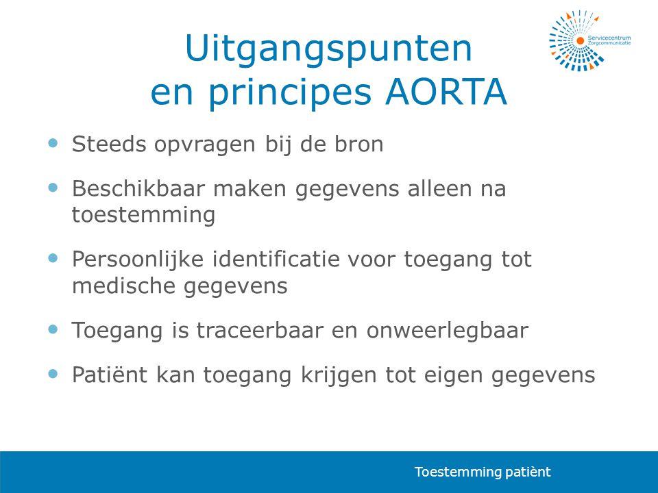 Uitgangspunten en principes AORTA