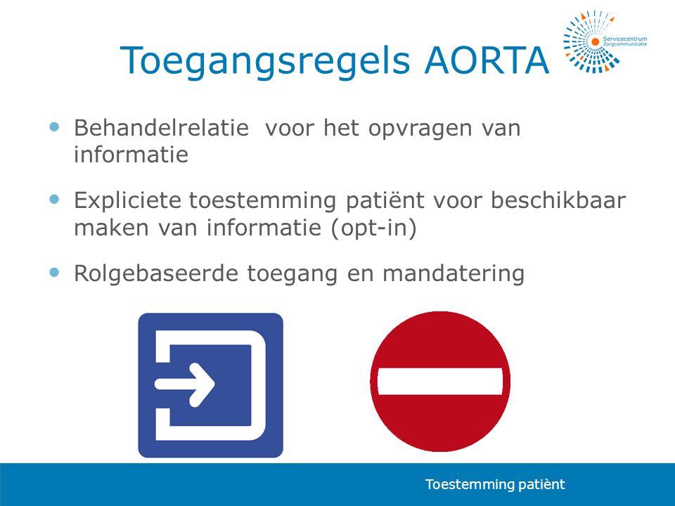 Toegangsregels AORTA Behandelrelatie voor het opvragen van informatie