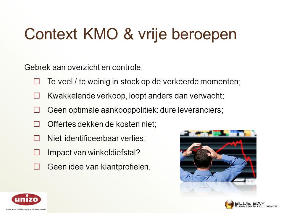 Context KMO & vrije beroepen